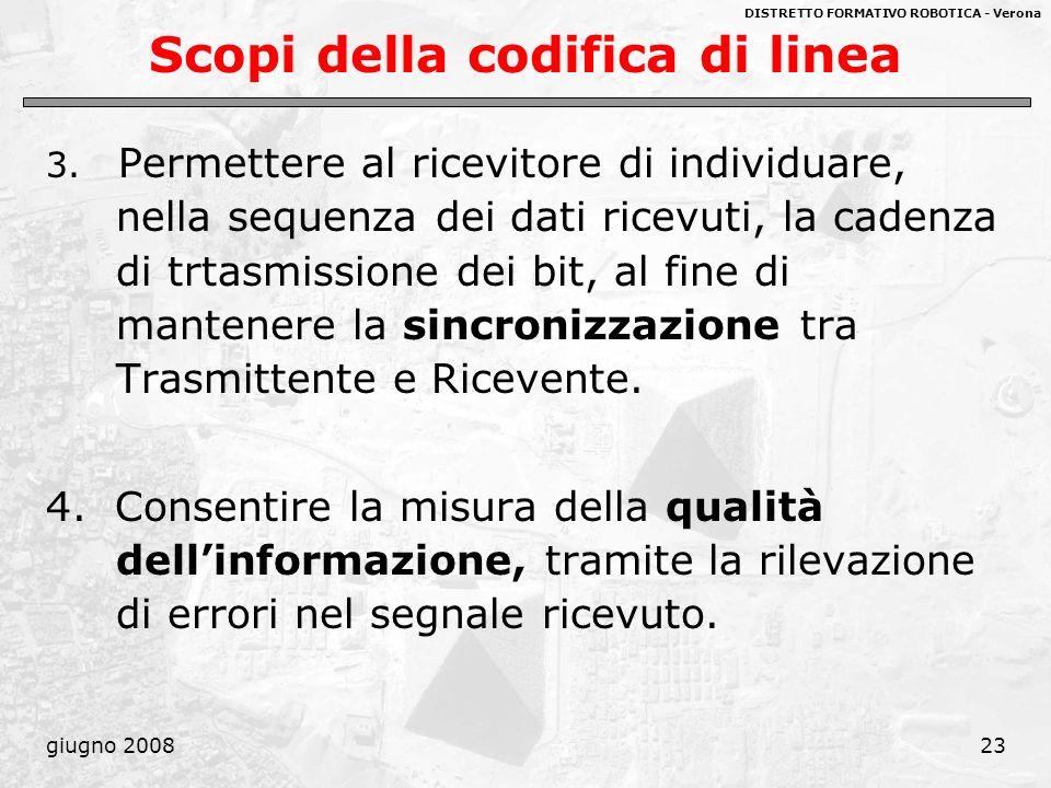 DISTRETTO FORMATIVO ROBOTICA - Verona giugno 200823 Scopi della codifica di linea 3. Permettere al ricevitore di individuare, nella sequenza dei dati