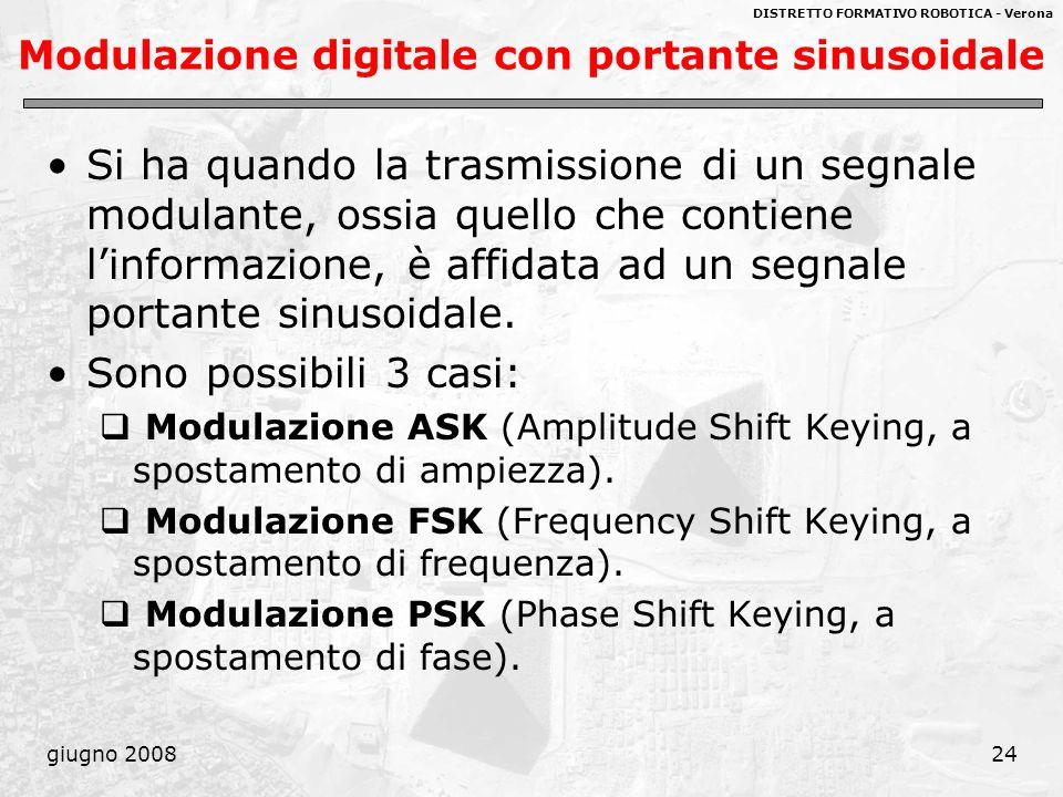DISTRETTO FORMATIVO ROBOTICA - Verona giugno 200824 Modulazione digitale con portante sinusoidale Si ha quando la trasmissione di un segnale modulante