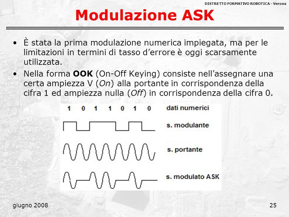 DISTRETTO FORMATIVO ROBOTICA - Verona giugno 200825 Modulazione ASK È stata la prima modulazione numerica impiegata, ma per le limitazioni in termini