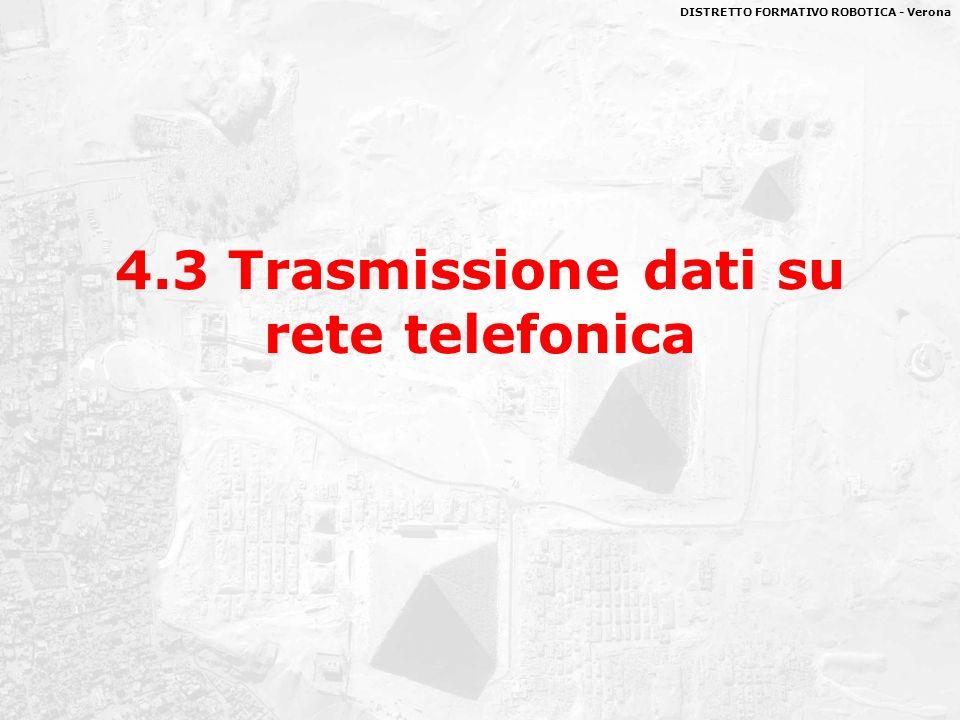 DISTRETTO FORMATIVO ROBOTICA - Verona 4.3 Trasmissione dati su rete telefonica