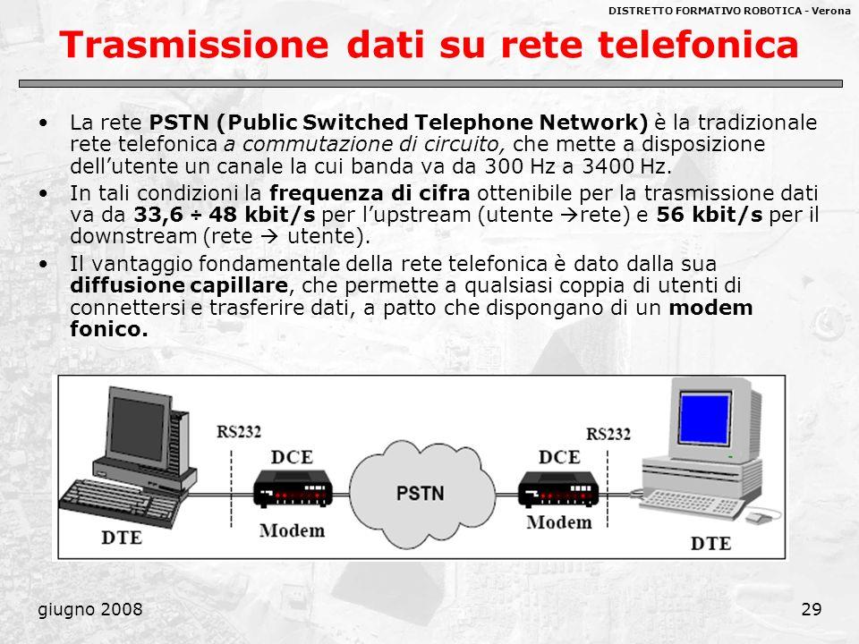 DISTRETTO FORMATIVO ROBOTICA - Verona giugno 200829 Trasmissione dati su rete telefonica La rete PSTN (Public Switched Telephone Network) è la tradizi