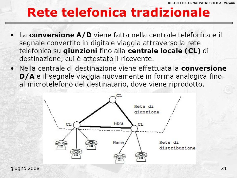 DISTRETTO FORMATIVO ROBOTICA - Verona giugno 200831 Rete telefonica tradizionale La conversione A/D viene fatta nella centrale telefonica e il segnale