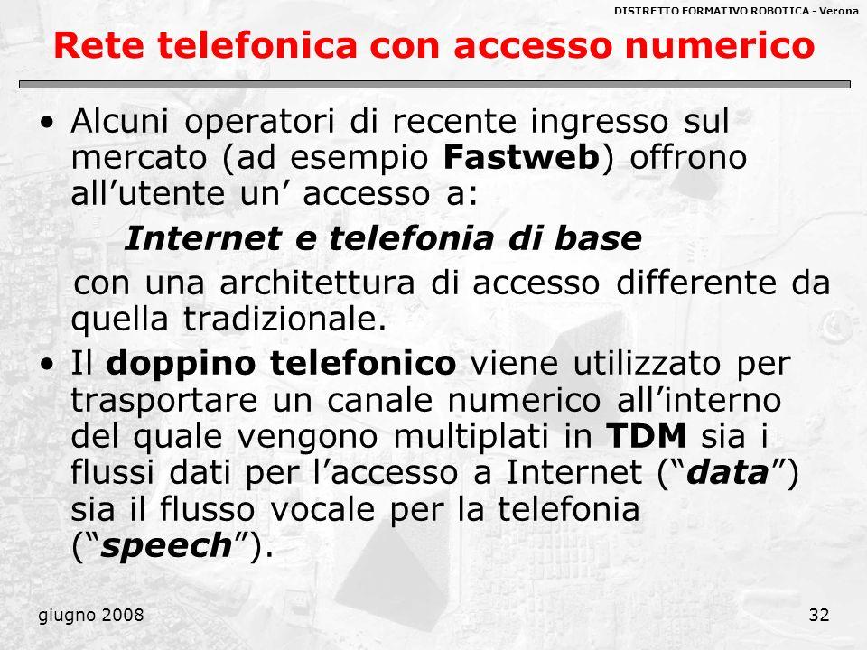 DISTRETTO FORMATIVO ROBOTICA - Verona giugno 200832 Rete telefonica con accesso numerico Alcuni operatori di recente ingresso sul mercato (ad esempio