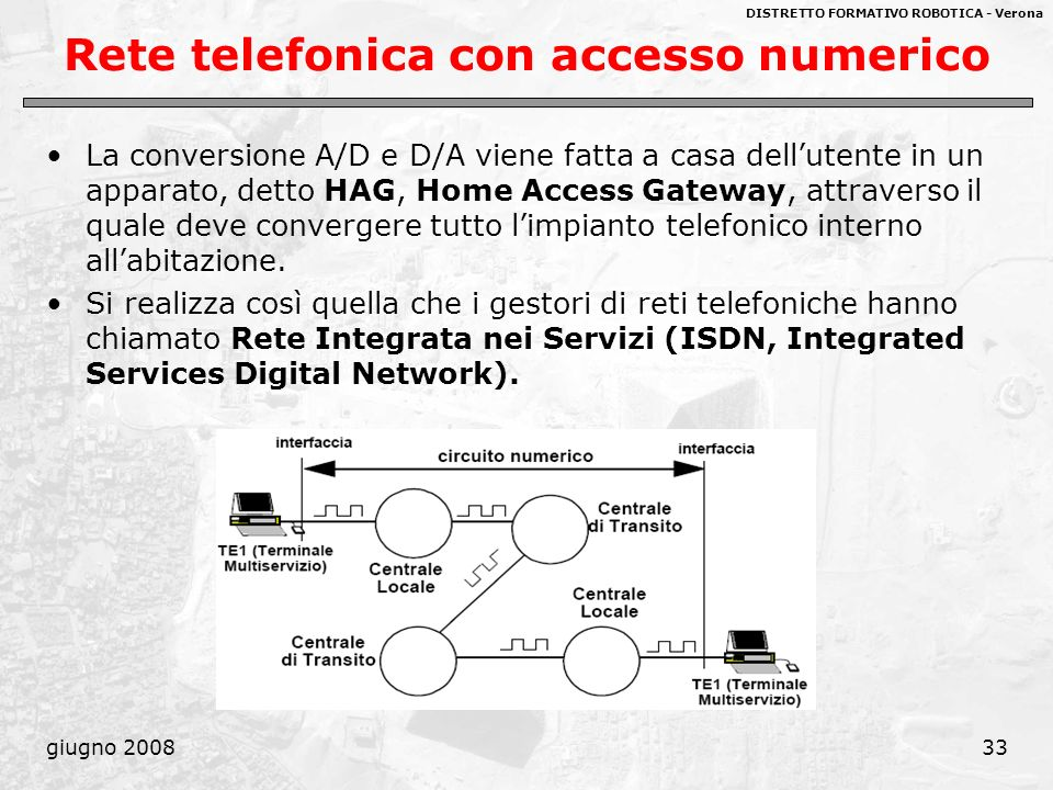 DISTRETTO FORMATIVO ROBOTICA - Verona giugno 200833 Rete telefonica con accesso numerico La conversione A/D e D/A viene fatta a casa dellutente in un