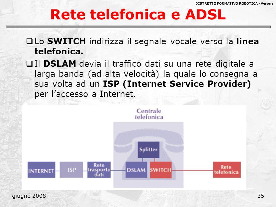 DISTRETTO FORMATIVO ROBOTICA - Verona giugno 200835 Rete telefonica e ADSL Lo SWITCH indirizza il segnale vocale verso la linea telefonica. Il DSLAM d