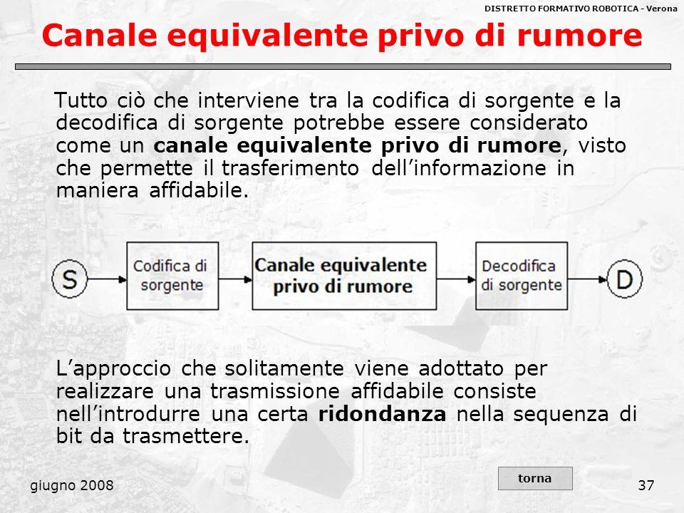 DISTRETTO FORMATIVO ROBOTICA - Verona giugno 200837 Canale equivalente privo di rumore Tutto ciò che interviene tra la codifica di sorgente e la decod