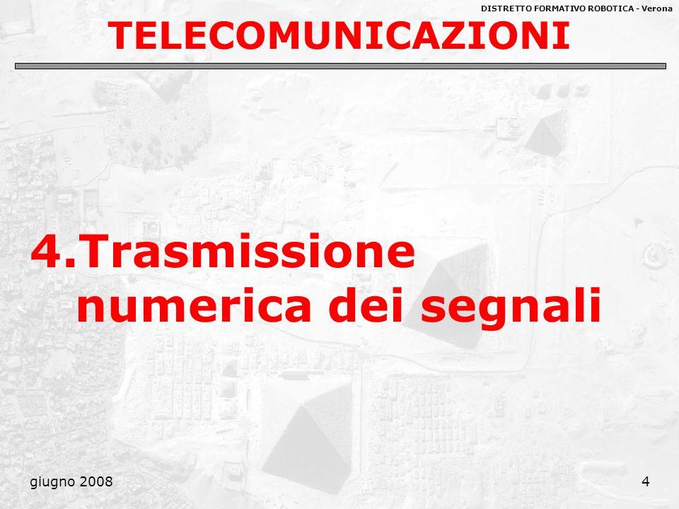 DISTRETTO FORMATIVO ROBOTICA - Verona giugno 200815 Parametri caratteristici della trasmissione numerica 1)Frequenza di simbolo, F s È il ritmo di trasmissione dei simboli emessi dalla sorgente.