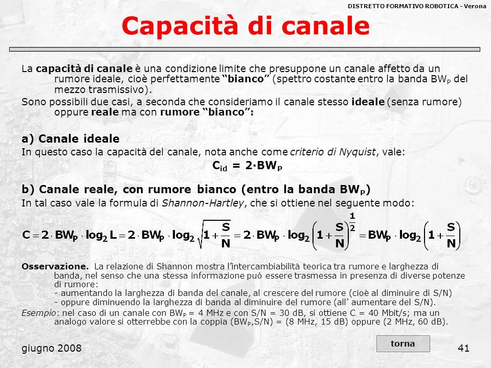 DISTRETTO FORMATIVO ROBOTICA - Verona giugno 200841 Capacità di canale La capacità di canale è una condizione limite che presuppone un canale affetto