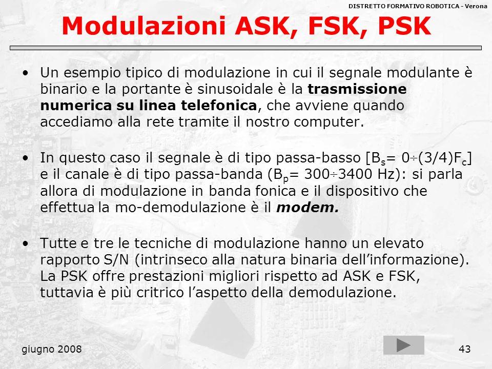 DISTRETTO FORMATIVO ROBOTICA - Verona giugno 200843 Modulazioni ASK, FSK, PSK Un esempio tipico di modulazione in cui il segnale modulante è binario e