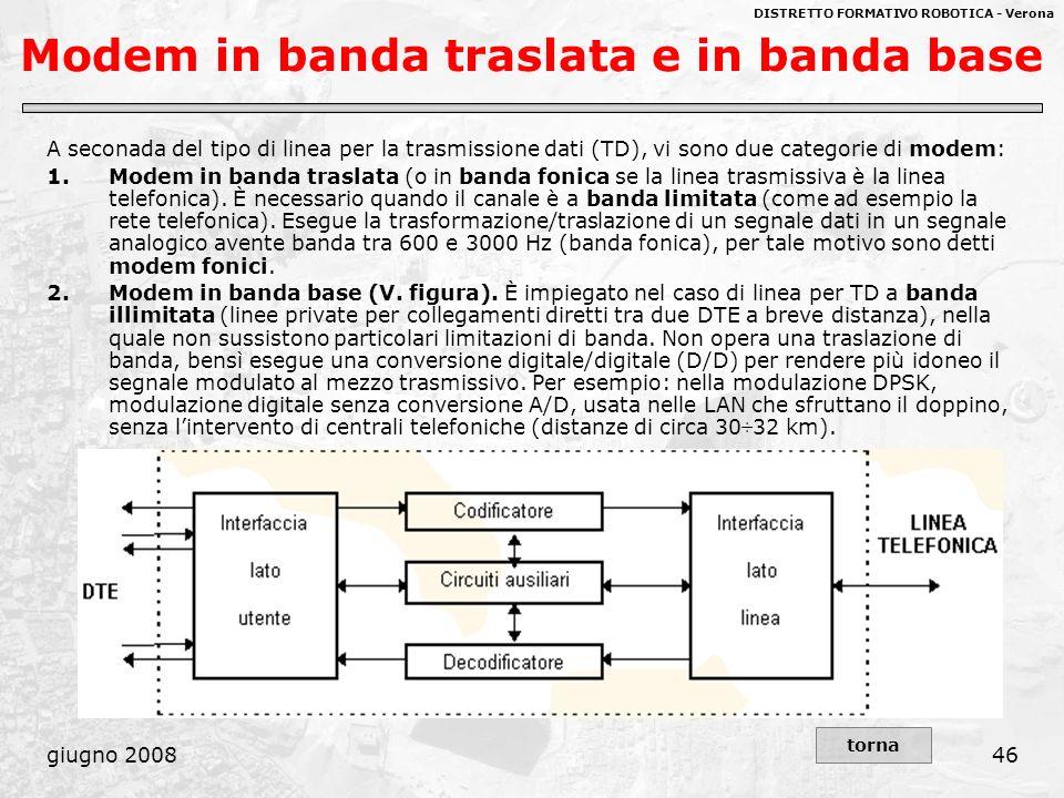 DISTRETTO FORMATIVO ROBOTICA - Verona giugno 200846 Modem in banda traslata e in banda base A seconada del tipo di linea per la trasmissione dati (TD)