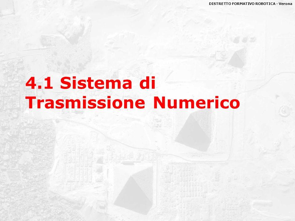 DISTRETTO FORMATIVO ROBOTICA - Verona giugno 20087 La trasmissione numerica Una trasmissione numerica è una trasmissione a distanza di sequenze di bit tra una sorgente (S) e un destinatario (D).