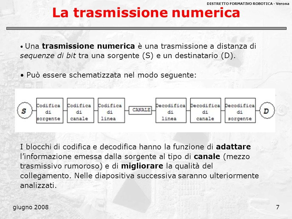 DISTRETTO FORMATIVO ROBOTICA - Verona giugno 200838 Entropia della sorgente Si dimostra che se i simboli emessi dalla sorgente sono equiprobabili (p=0,5), lentropia della sorgente risulta massima (=1).