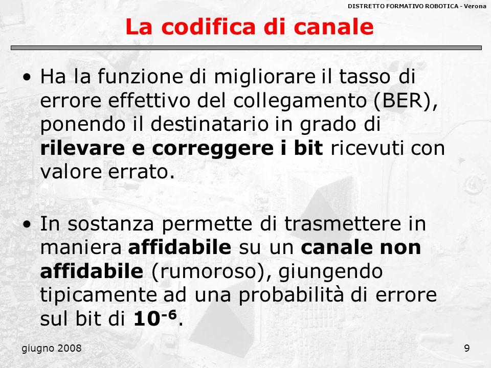 DISTRETTO FORMATIVO ROBOTICA - Verona giugno 20089 La codifica di canale Ha la funzione di migliorare il tasso di errore effettivo del collegamento (B