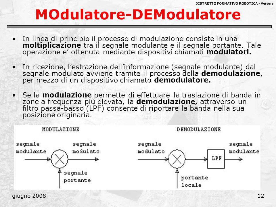 DISTRETTO FORMATIVO ROBOTICA - Verona giugno 200812 MOdulatore-DEModulatore In linea di principio il processo di modulazione consiste in una moltiplic