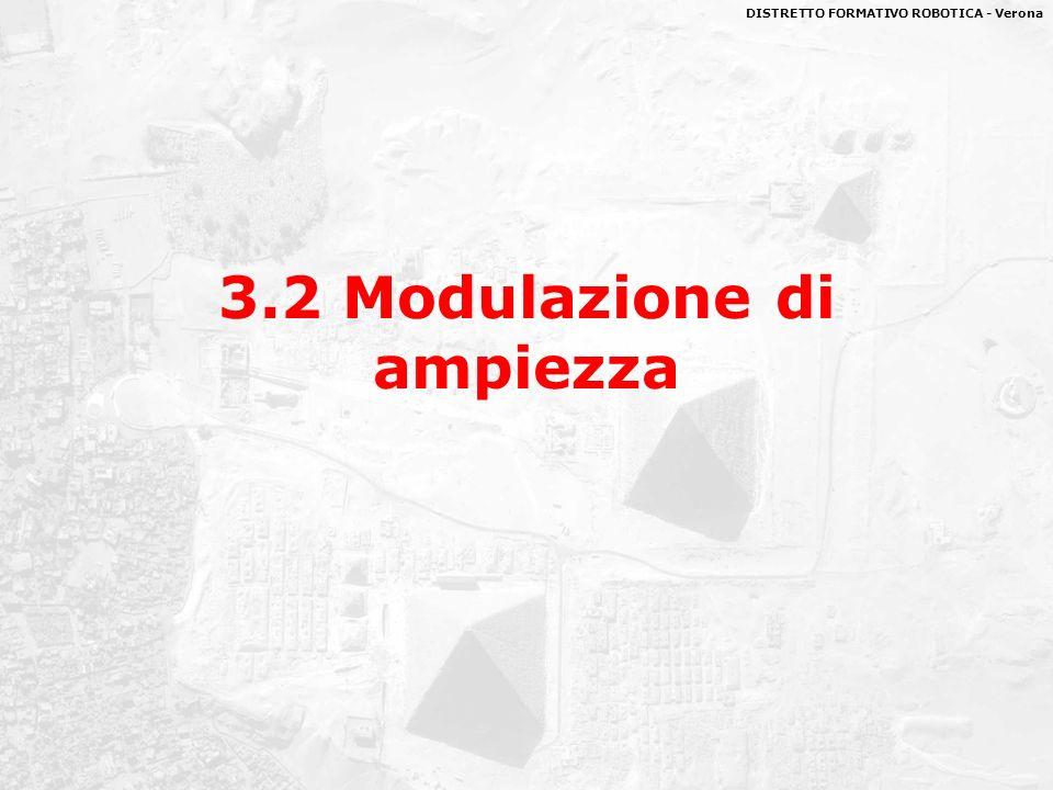 DISTRETTO FORMATIVO ROBOTICA - Verona 3.2 Modulazione di ampiezza