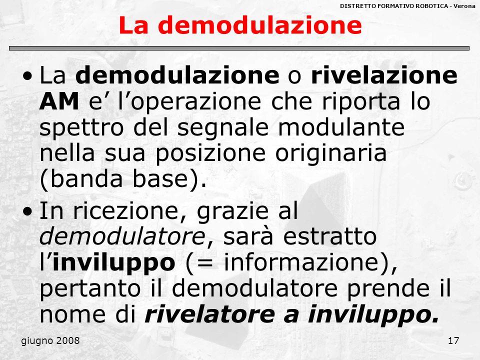 DISTRETTO FORMATIVO ROBOTICA - Verona giugno 200817 La demodulazione La demodulazione o rivelazione AM e loperazione che riporta lo spettro del segnal