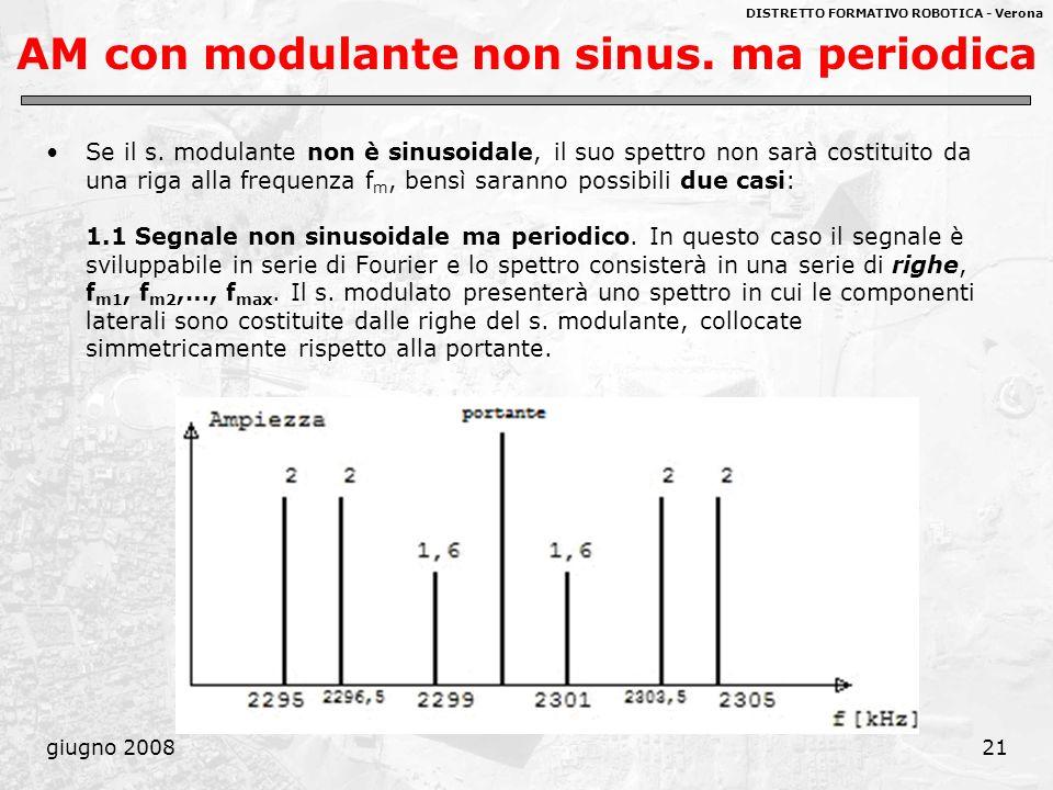 DISTRETTO FORMATIVO ROBOTICA - Verona giugno 200821 AM con modulante non sinus. ma periodica Se il s. modulante non è sinusoidale, il suo spettro non