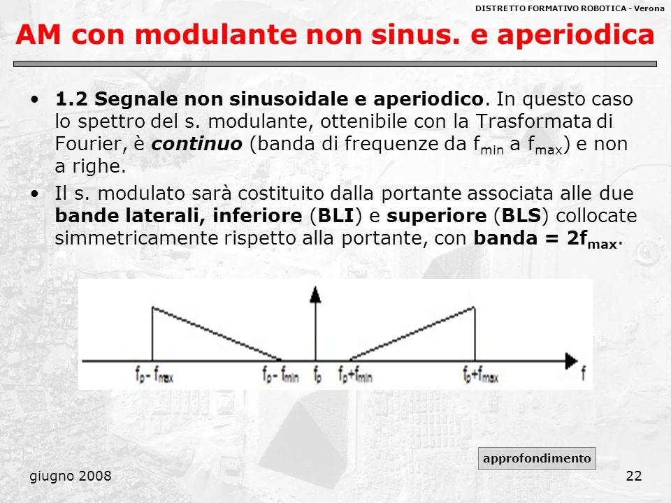 DISTRETTO FORMATIVO ROBOTICA - Verona giugno 200822 AM con modulante non sinus. e aperiodica 1.2 Segnale non sinusoidale e aperiodico. In questo caso