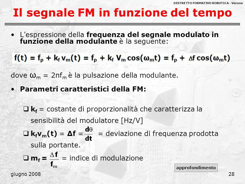 DISTRETTO FORMATIVO ROBOTICA - Verona giugno 200828 Il segnale FM in funzione del tempo Lespressione della frequenza del segnale modulato in funzione