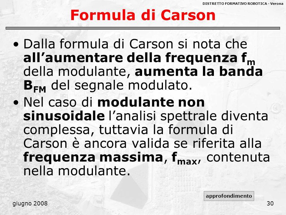 DISTRETTO FORMATIVO ROBOTICA - Verona giugno 200830 Formula di Carson Dalla formula di Carson si nota che allaumentare della frequenza f m della modul