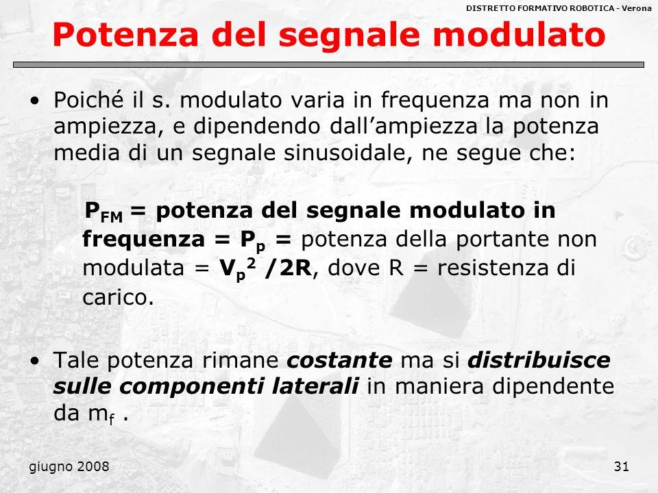 DISTRETTO FORMATIVO ROBOTICA - Verona giugno 200831 Potenza del segnale modulato Poiché il s. modulato varia in frequenza ma non in ampiezza, e dipend