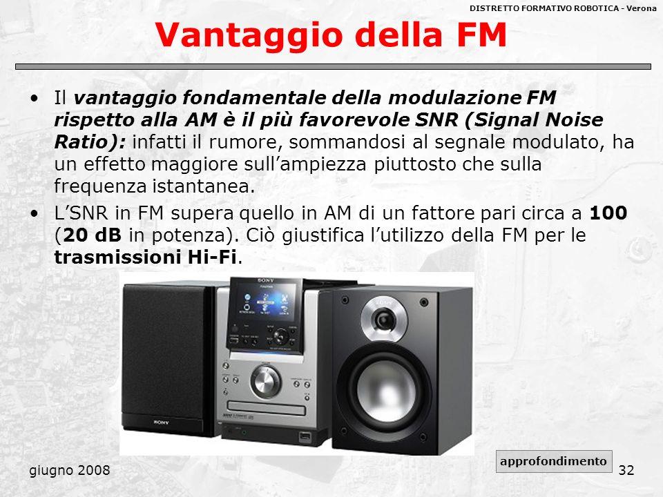 DISTRETTO FORMATIVO ROBOTICA - Verona giugno 200832 Vantaggio della FM Il vantaggio fondamentale della modulazione FM rispetto alla AM è il più favore