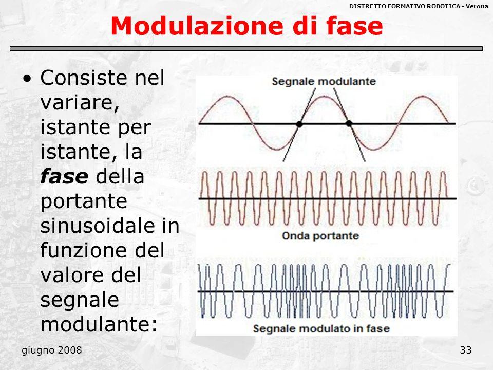 DISTRETTO FORMATIVO ROBOTICA - Verona giugno 200833 Modulazione di fase Consiste nel variare, istante per istante, la fase della portante sinusoidale