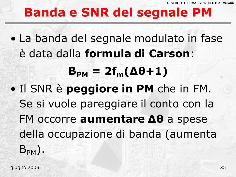 DISTRETTO FORMATIVO ROBOTICA - Verona giugno 200835 Banda e SNR del segnale PM La banda del segnale modulato in fase è data dalla formula di Carson: B