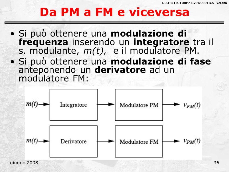 DISTRETTO FORMATIVO ROBOTICA - Verona giugno 200836 Da PM a FM e viceversa Si può ottenere una modulazione di frequenza inserendo un integratore tra i
