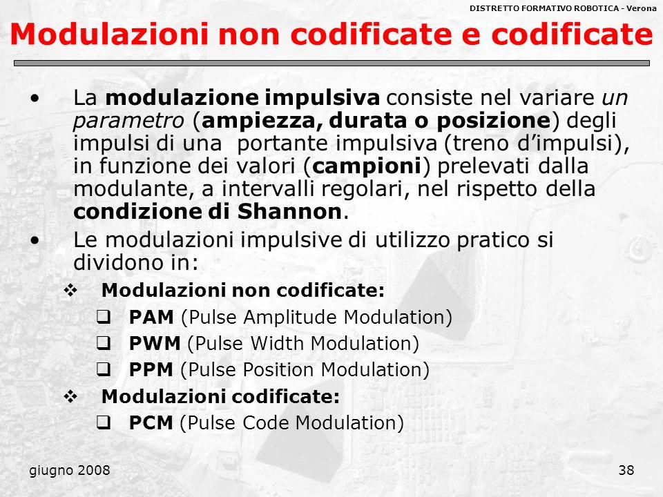 DISTRETTO FORMATIVO ROBOTICA - Verona giugno 200838 Modulazioni non codificate e codificate La modulazione impulsiva consiste nel variare un parametro