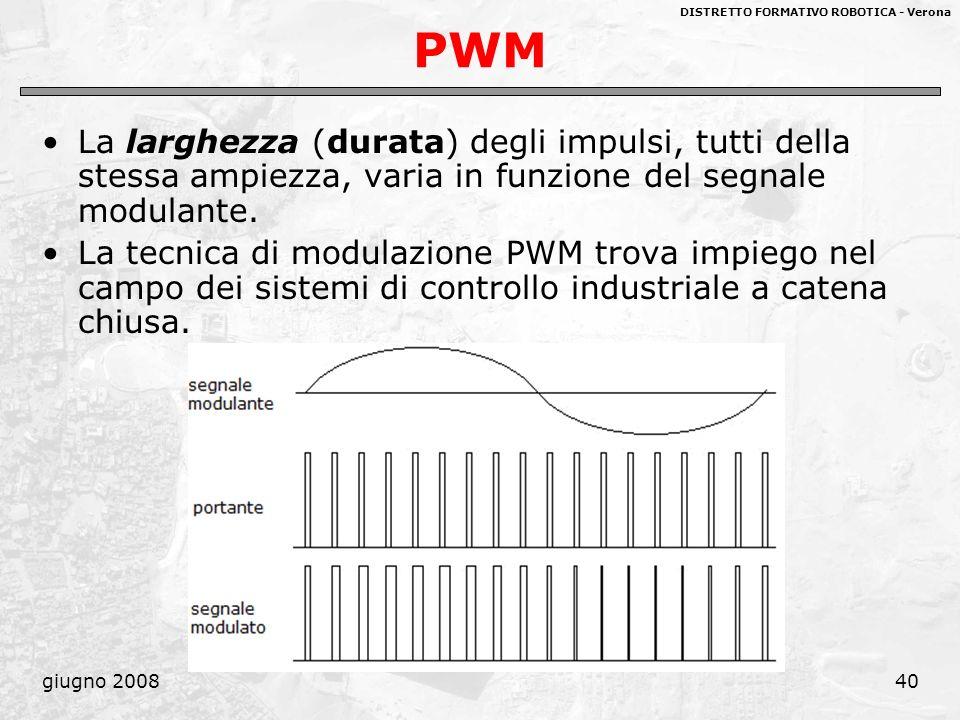 DISTRETTO FORMATIVO ROBOTICA - Verona giugno 200840 PWM La larghezza (durata) degli impulsi, tutti della stessa ampiezza, varia in funzione del segnal