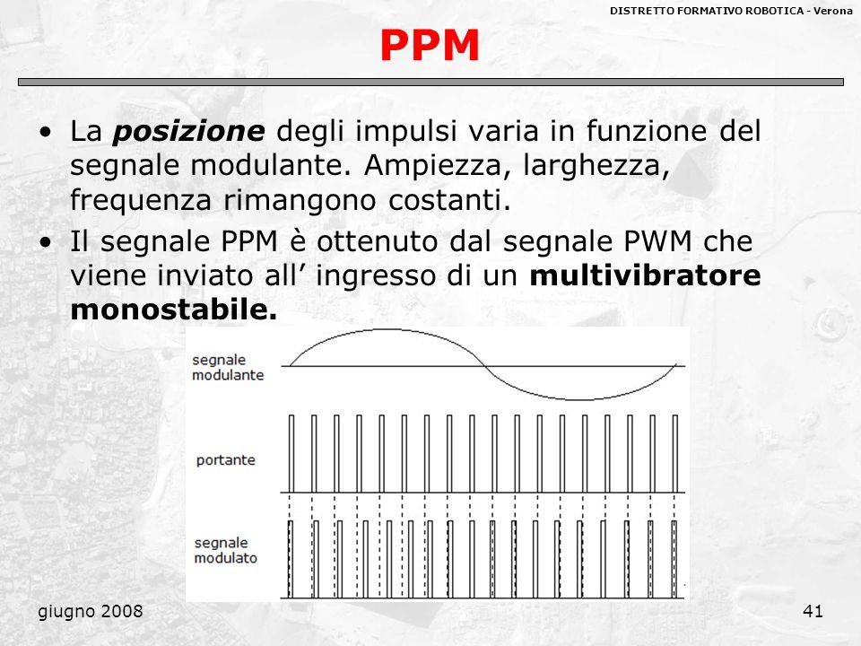 DISTRETTO FORMATIVO ROBOTICA - Verona giugno 200841 PPM La posizione degli impulsi varia in funzione del segnale modulante. Ampiezza, larghezza, frequ