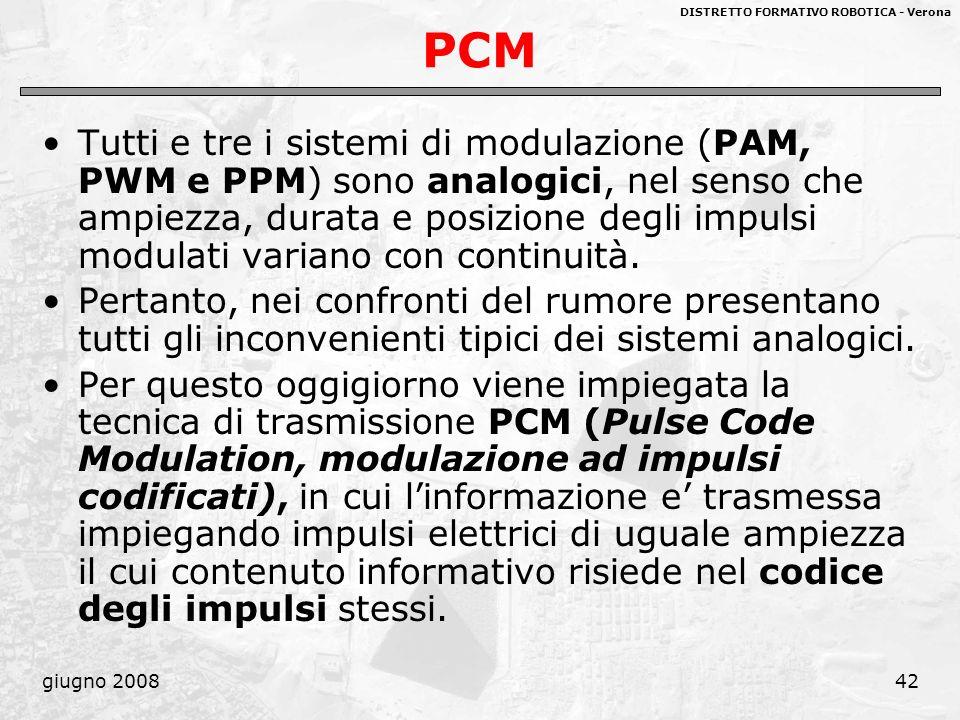 DISTRETTO FORMATIVO ROBOTICA - Verona giugno 200842 PCM Tutti e tre i sistemi di modulazione (PAM, PWM e PPM) sono analogici, nel senso che ampiezza,
