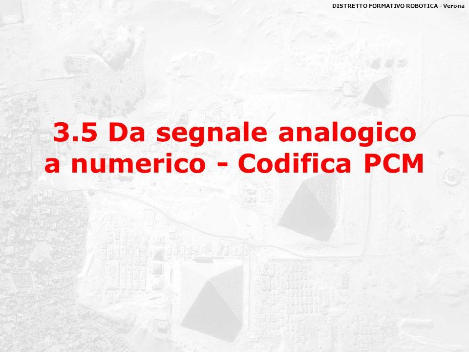 DISTRETTO FORMATIVO ROBOTICA - Verona 3.5 Da segnale analogico a numerico - Codifica PCM