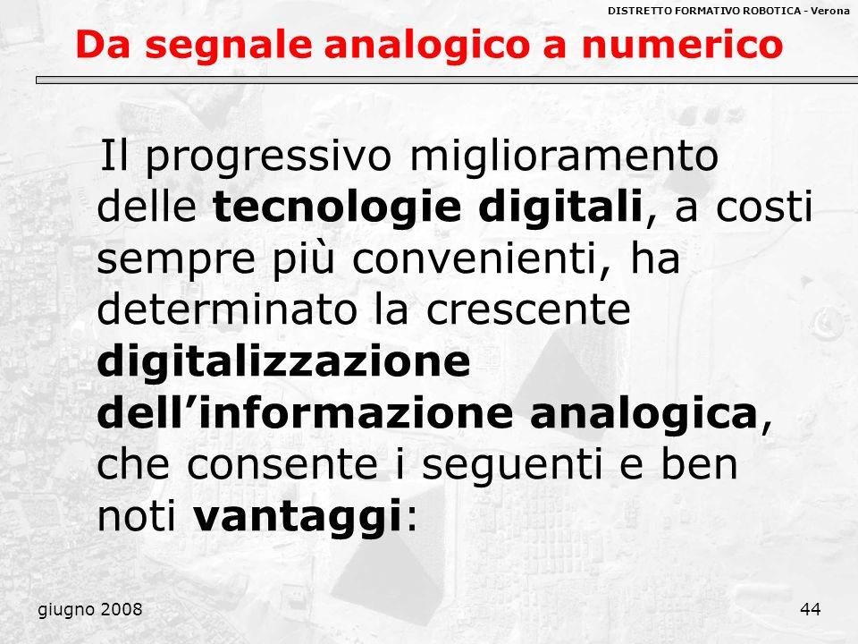 DISTRETTO FORMATIVO ROBOTICA - Verona giugno 200844 Da segnale analogico a numerico Il progressivo miglioramento delle tecnologie digitali, a costi se