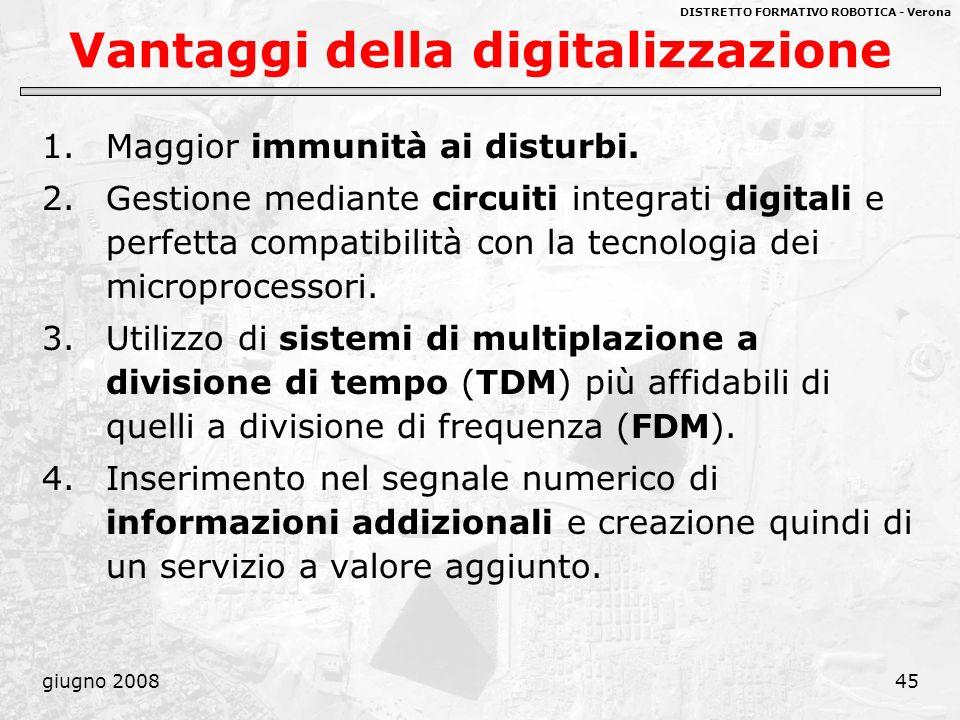 DISTRETTO FORMATIVO ROBOTICA - Verona giugno 200845 Vantaggi della digitalizzazione 1.Maggior immunità ai disturbi. 2.Gestione mediante circuiti integ