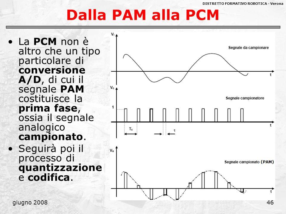 DISTRETTO FORMATIVO ROBOTICA - Verona giugno 200846 Dalla PAM alla PCM La PCM non è altro che un tipo particolare di conversione A/D, di cui il segnal