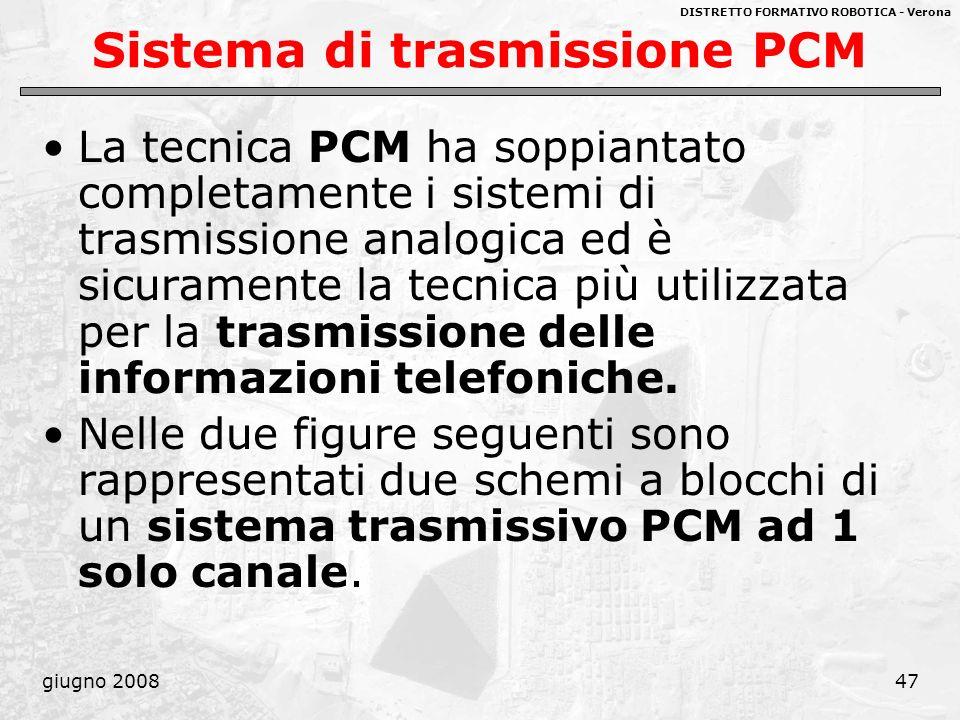 DISTRETTO FORMATIVO ROBOTICA - Verona giugno 200847 Sistema di trasmissione PCM La tecnica PCM ha soppiantato completamente i sistemi di trasmissione