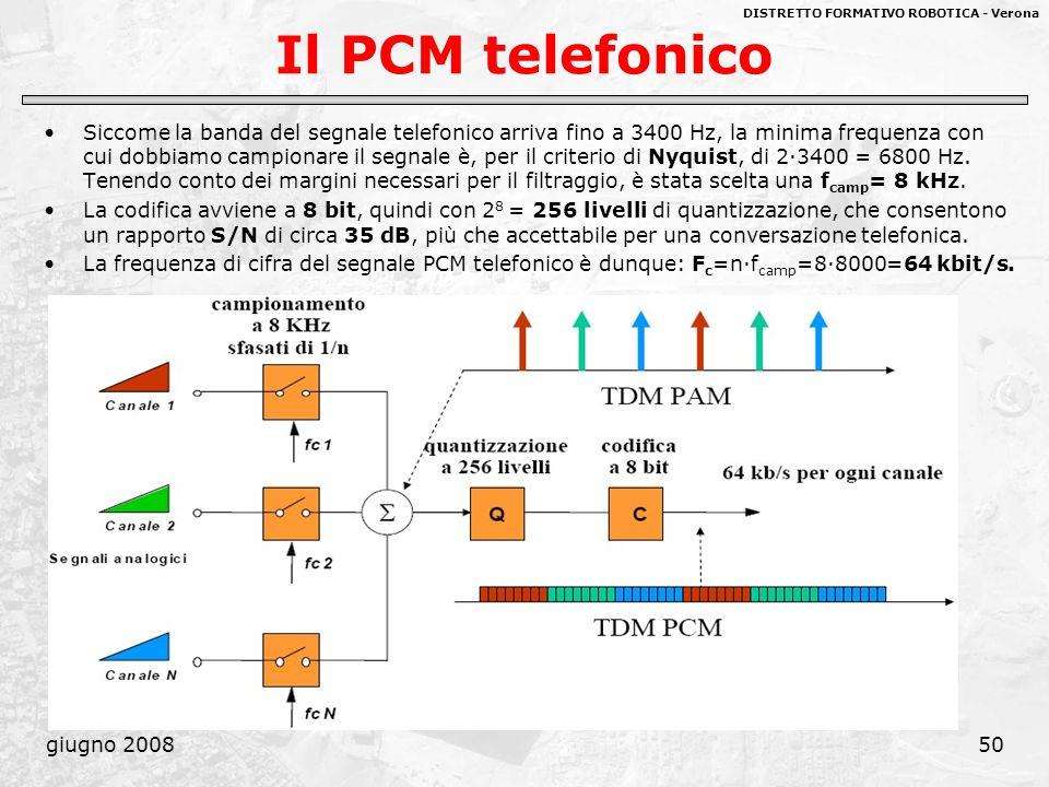 DISTRETTO FORMATIVO ROBOTICA - Verona giugno 200850 Il PCM telefonico Siccome la banda del segnale telefonico arriva fino a 3400 Hz, la minima frequen