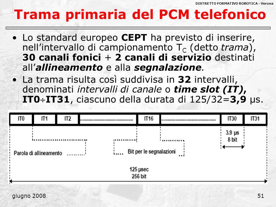 DISTRETTO FORMATIVO ROBOTICA - Verona giugno 200851 Trama primaria del PCM telefonico Lo standard europeo CEPT ha previsto di inserire, nellintervallo