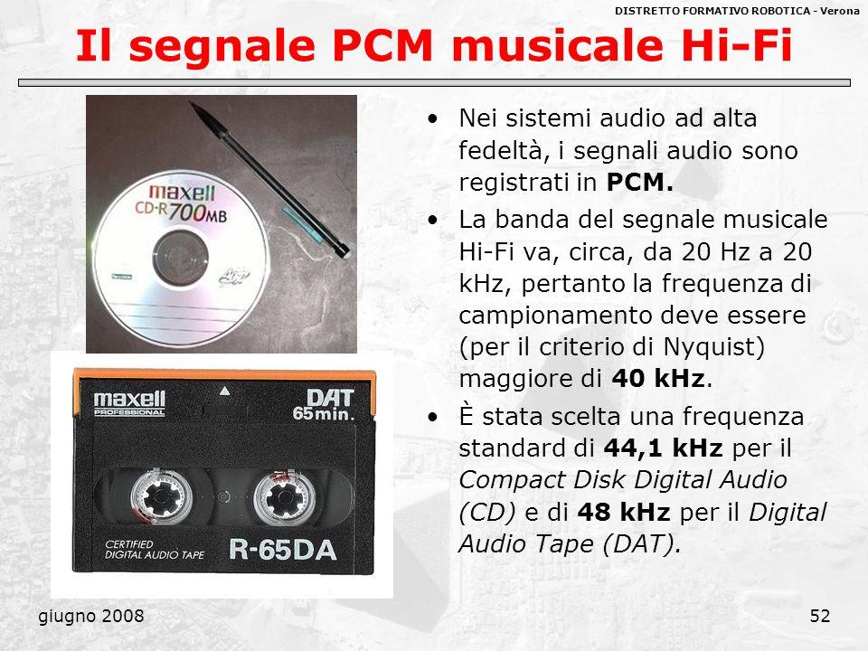DISTRETTO FORMATIVO ROBOTICA - Verona giugno 200852 Il segnale PCM musicale Hi-Fi Nei sistemi audio ad alta fedeltà, i segnali audio sono registrati i