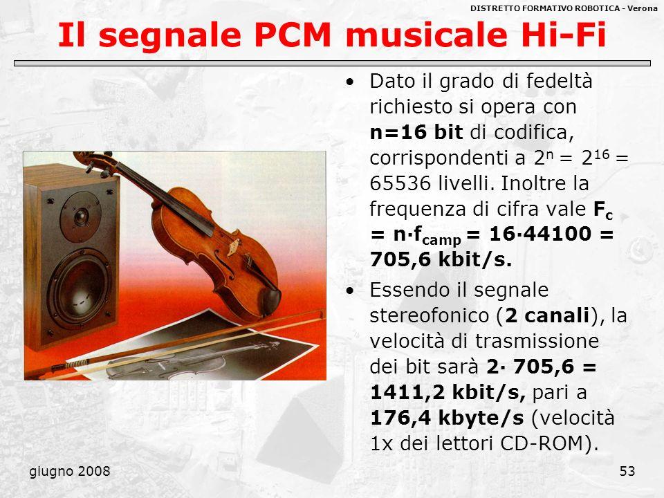 DISTRETTO FORMATIVO ROBOTICA - Verona giugno 200853 Il segnale PCM musicale Hi-Fi Dato il grado di fedeltà richiesto si opera con n=16 bit di codifica