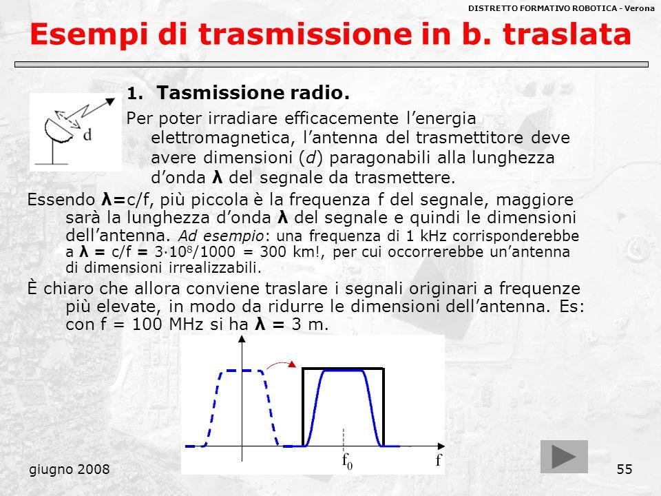 DISTRETTO FORMATIVO ROBOTICA - Verona giugno 200855 Esempi di trasmissione in b. traslata 1. Tasmissione radio. Per poter irradiare efficacemente lene