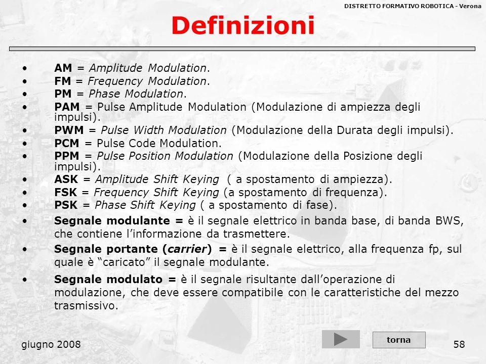DISTRETTO FORMATIVO ROBOTICA - Verona giugno 200858 Definizioni torna AM = Amplitude Modulation. FM = Frequency Modulation. PM = Phase Modulation. PAM