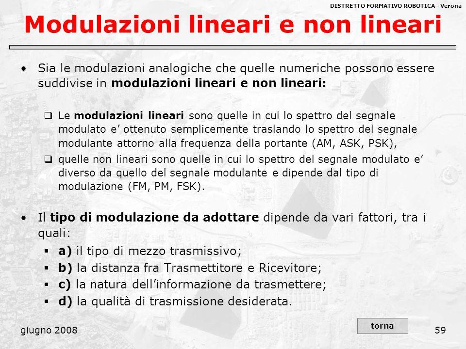 DISTRETTO FORMATIVO ROBOTICA - Verona giugno 200859 Sia le modulazioni analogiche che quelle numeriche possono essere suddivise in modulazioni lineari
