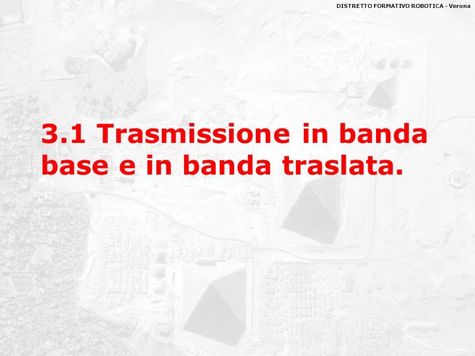 DISTRETTO FORMATIVO ROBOTICA - Verona 3.1 Trasmissione in banda base e in banda traslata.