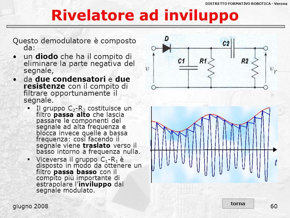 DISTRETTO FORMATIVO ROBOTICA - Verona giugno 200860 Rivelatore ad inviluppo Questo demodulatore è composto da: un diodo che ha il compito di eliminare