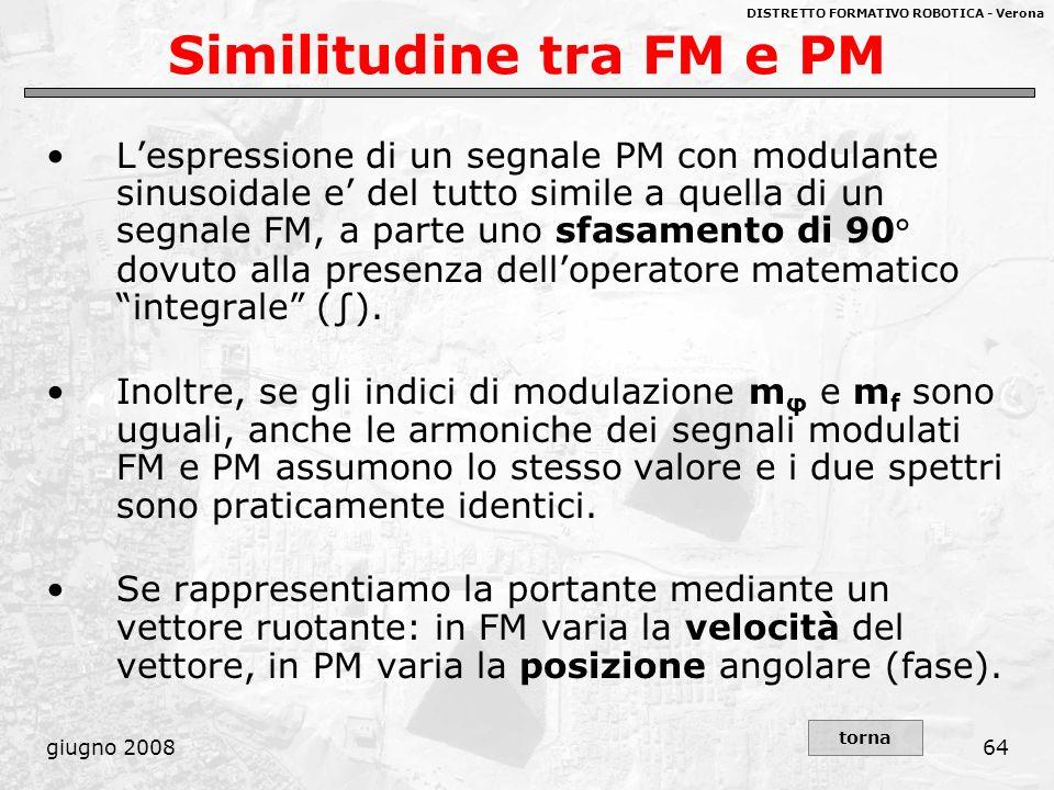 DISTRETTO FORMATIVO ROBOTICA - Verona giugno 200864 Similitudine tra FM e PM Lespressione di un segnale PM con modulante sinusoidale e del tutto simil