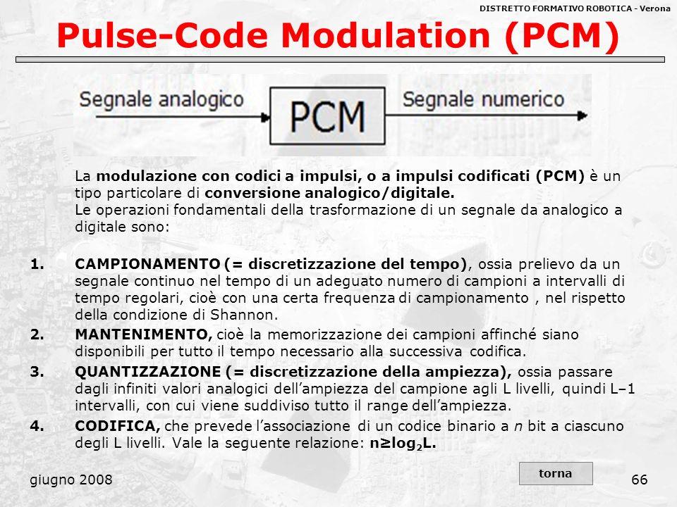 DISTRETTO FORMATIVO ROBOTICA - Verona giugno 200866 Pulse-Code Modulation (PCM) La modulazione con codici a impulsi, o a impulsi codificati (PCM) è un