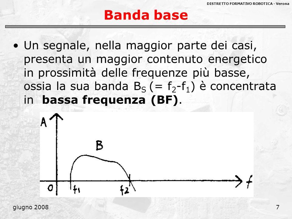 DISTRETTO FORMATIVO ROBOTICA - Verona giugno 20087 Banda base Un segnale, nella maggior parte dei casi, presenta un maggior contenuto energetico in pr